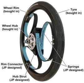 loop-wheels